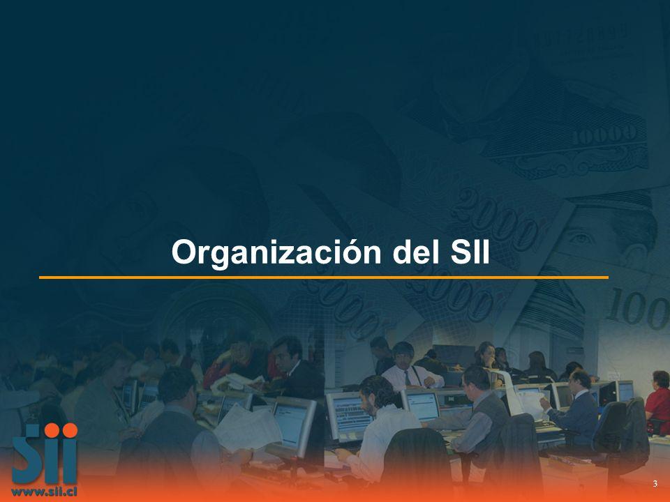 Organización del SII