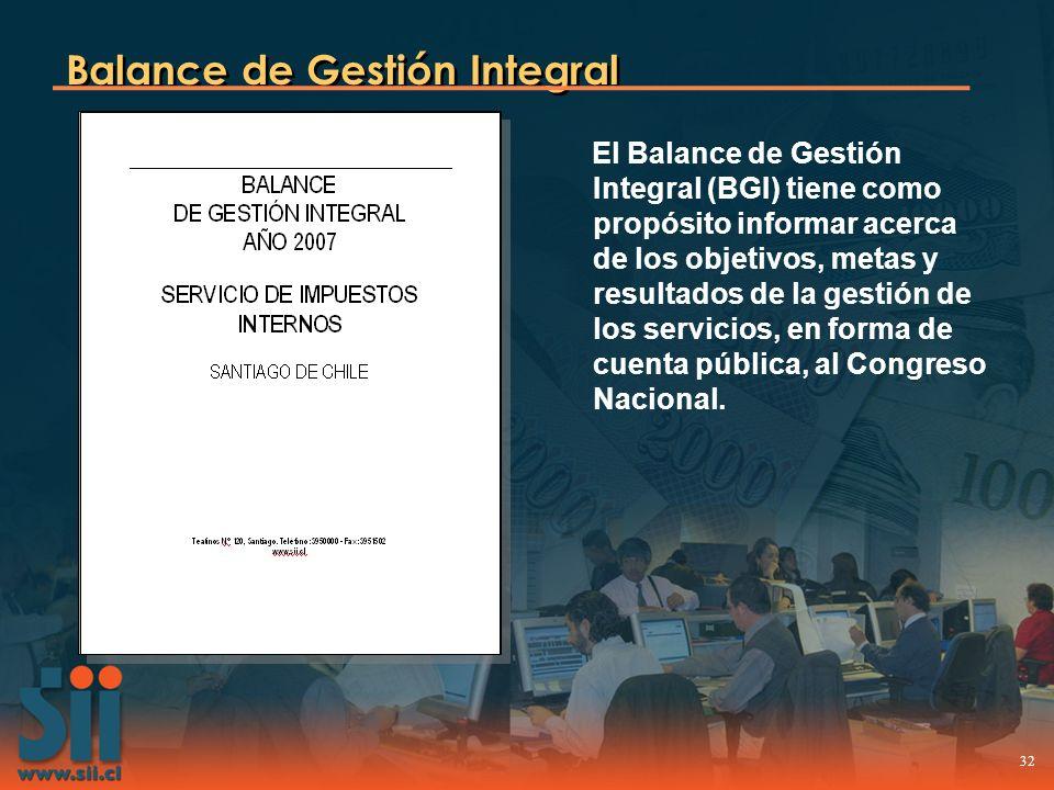 Balance de Gestión Integral