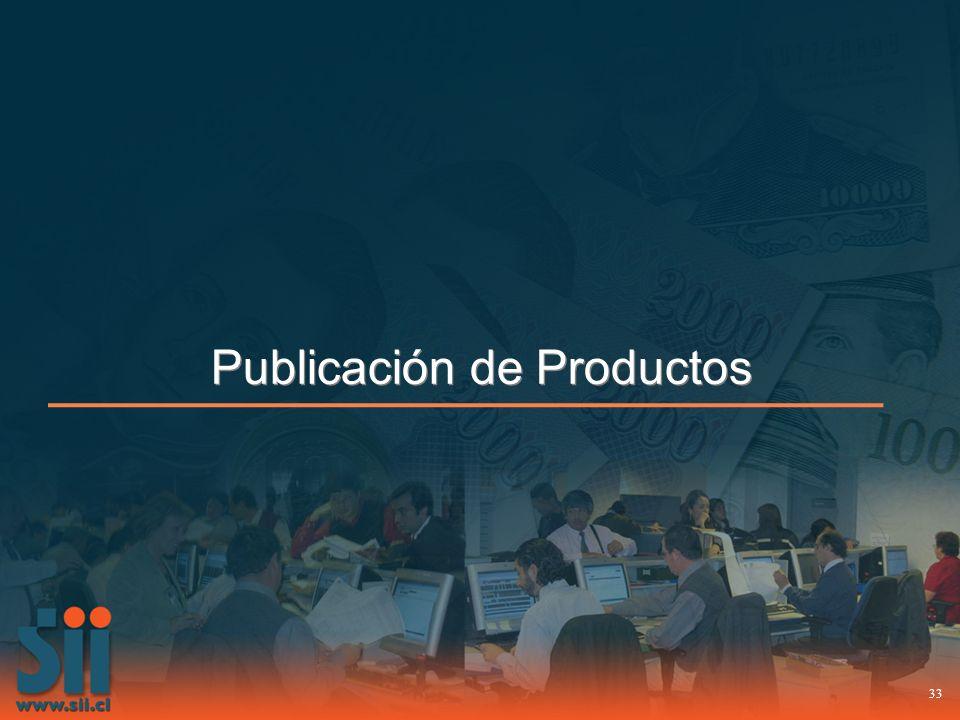 Publicación de Productos