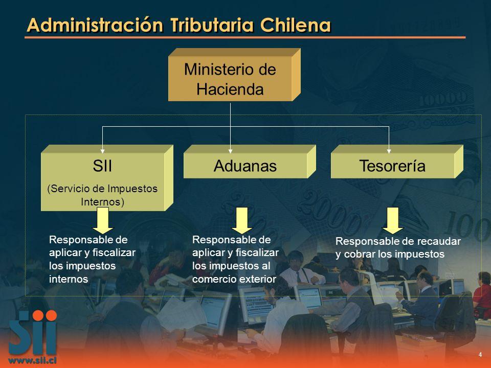 Herramientas de gesti n institucionales mauricio rojas for Oficina nacional de gestion tributaria