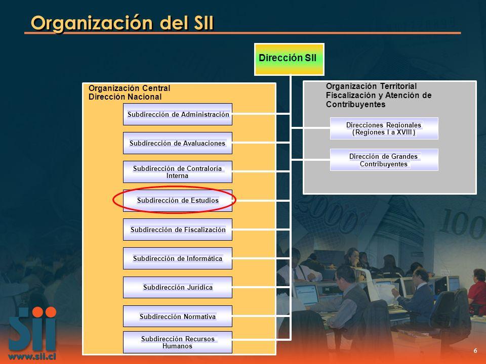 Organización del SII Dirección SII Organización Territorial