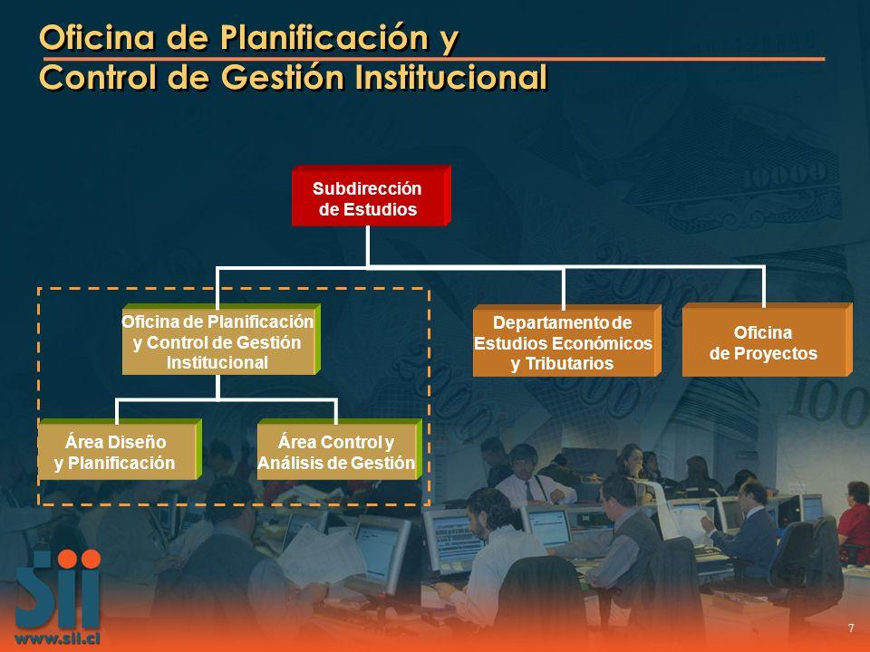 Oficina de Planificación y Control de Gestión Institucional