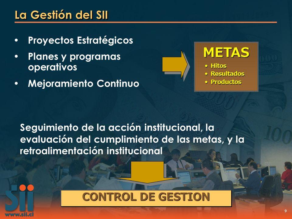 METAS La Gestión del SII CONTROL DE GESTION Proyectos Estratégicos