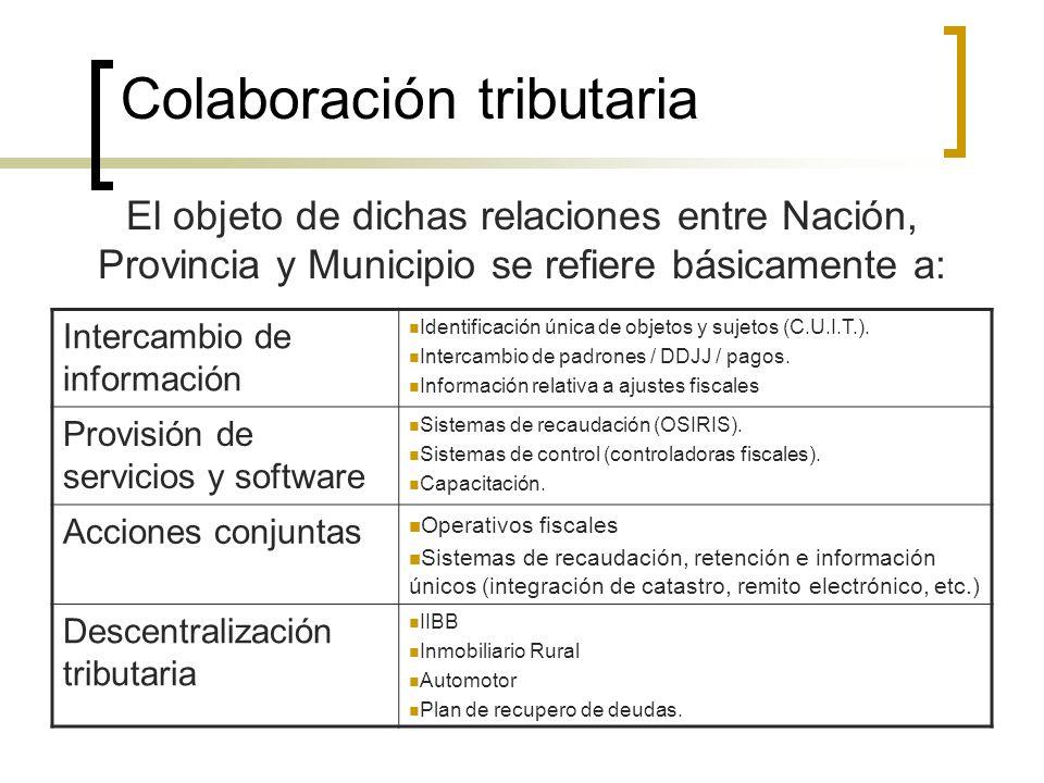 Colaboración tributaria