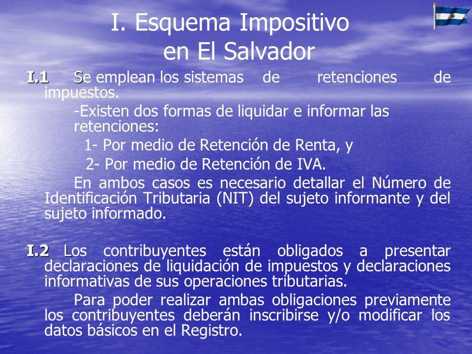 I. Esquema Impositivo en El Salvador