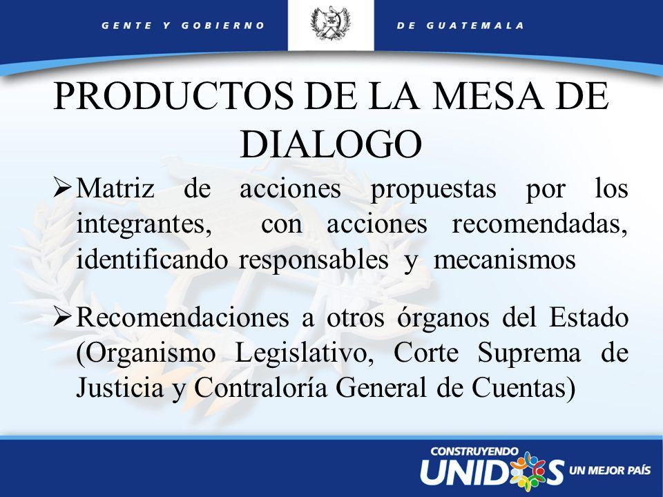 PRODUCTOS DE LA MESA DE DIALOGO