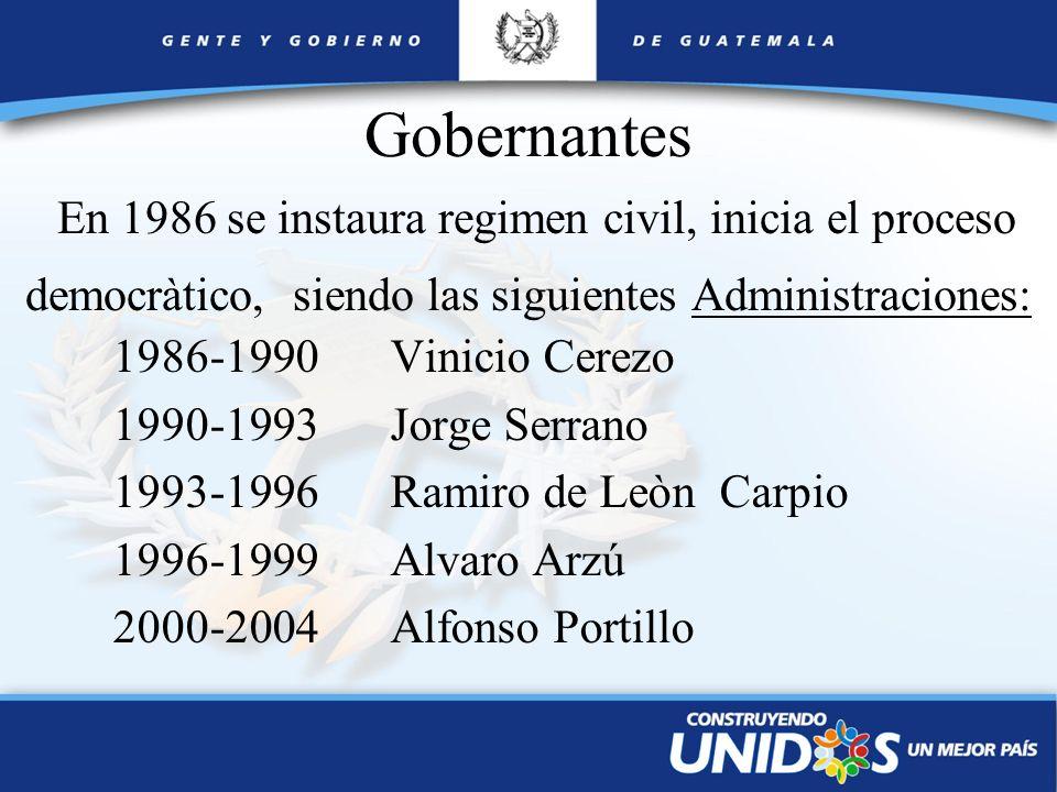 Gobernantes En 1986 se instaura regimen civil, inicia el proceso democràtico, siendo las siguientes Administraciones: