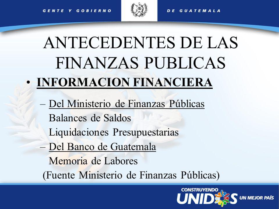 ANTECEDENTES DE LAS FINANZAS PUBLICAS