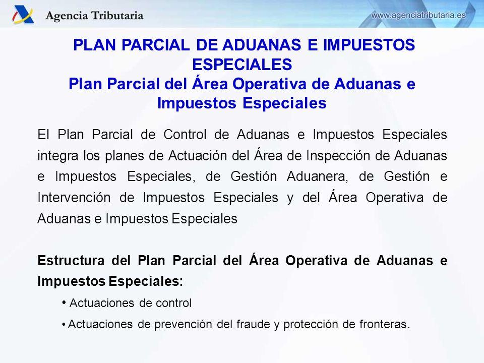 PLAN PARCIAL DE ADUANAS E IMPUESTOS ESPECIALES