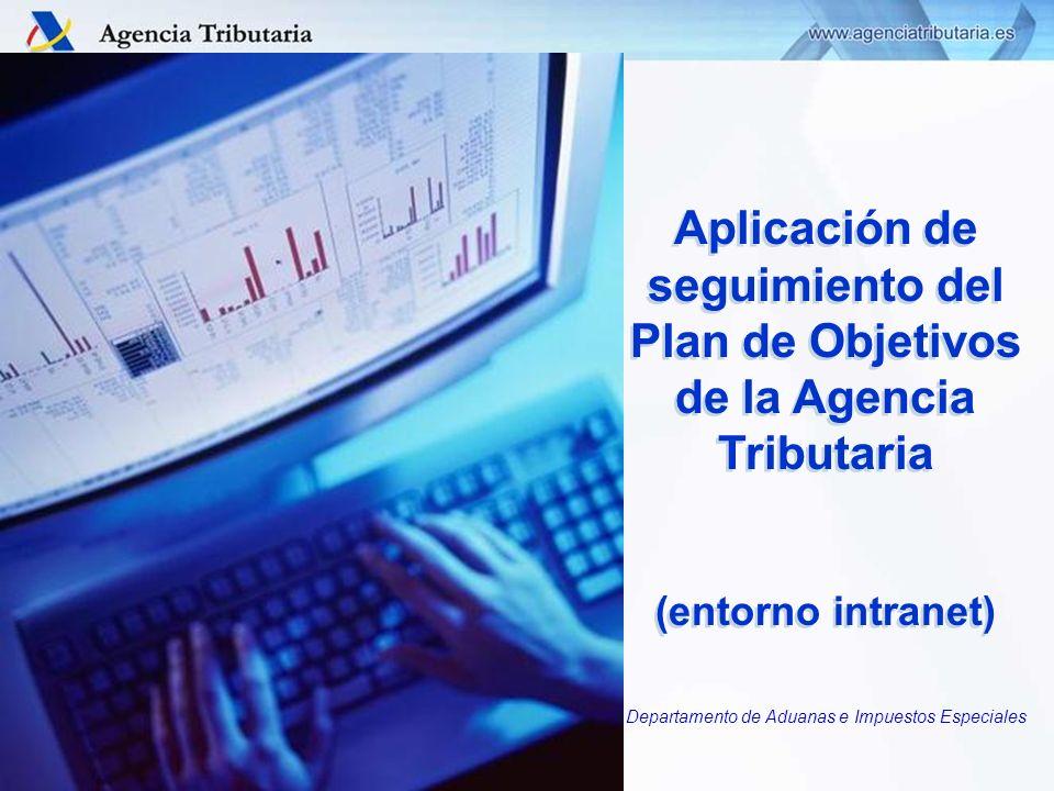 Aplicación de seguimiento del Plan de Objetivos de la Agencia Tributaria