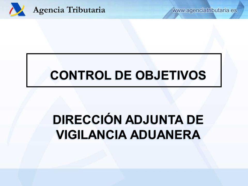 DIRECCIÓN ADJUNTA DE VIGILANCIA ADUANERA CONTROL DE OBJETIVOS
