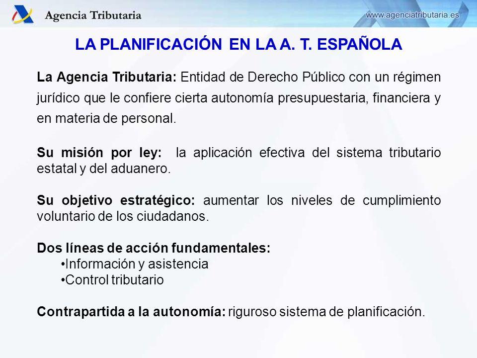 LA PLANIFICACIÓN EN LA A. T. ESPAÑOLA