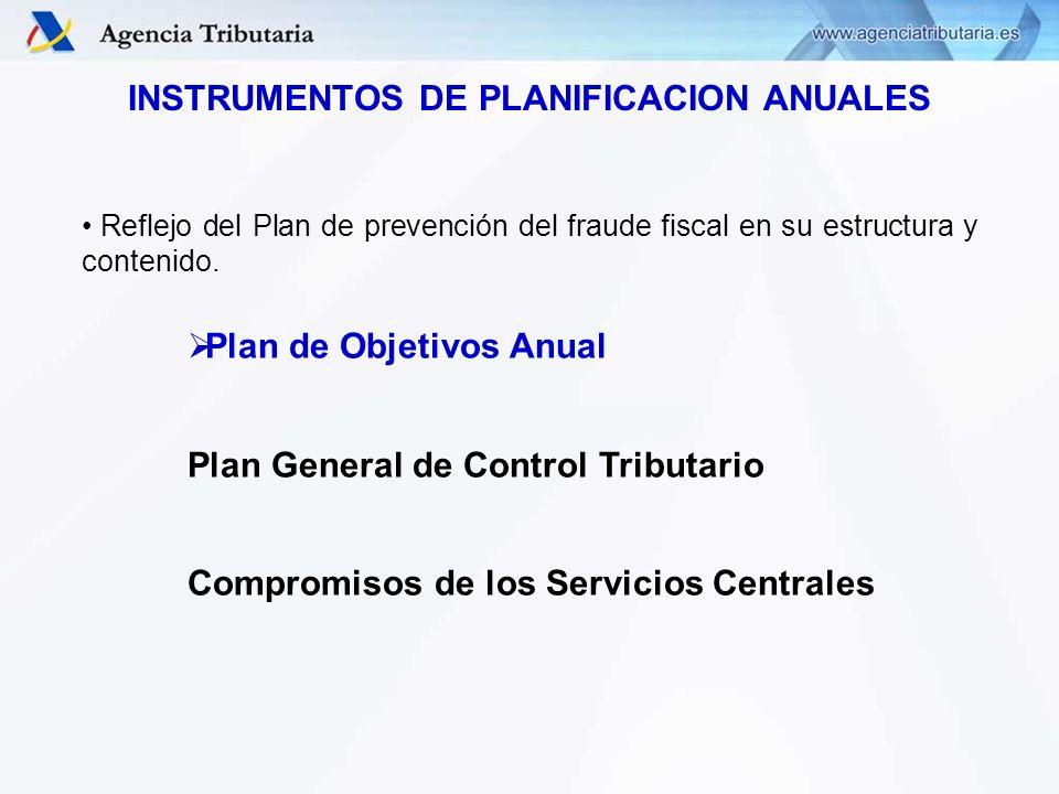 INSTRUMENTOS DE PLANIFICACION ANUALES