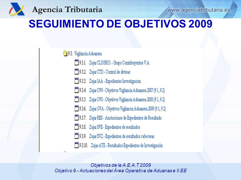 SEGUIMIENTO DE OBJETIVOS 2009 DIRECCIÓN ADJUNTA DE VIGILANCIA ADUANERA