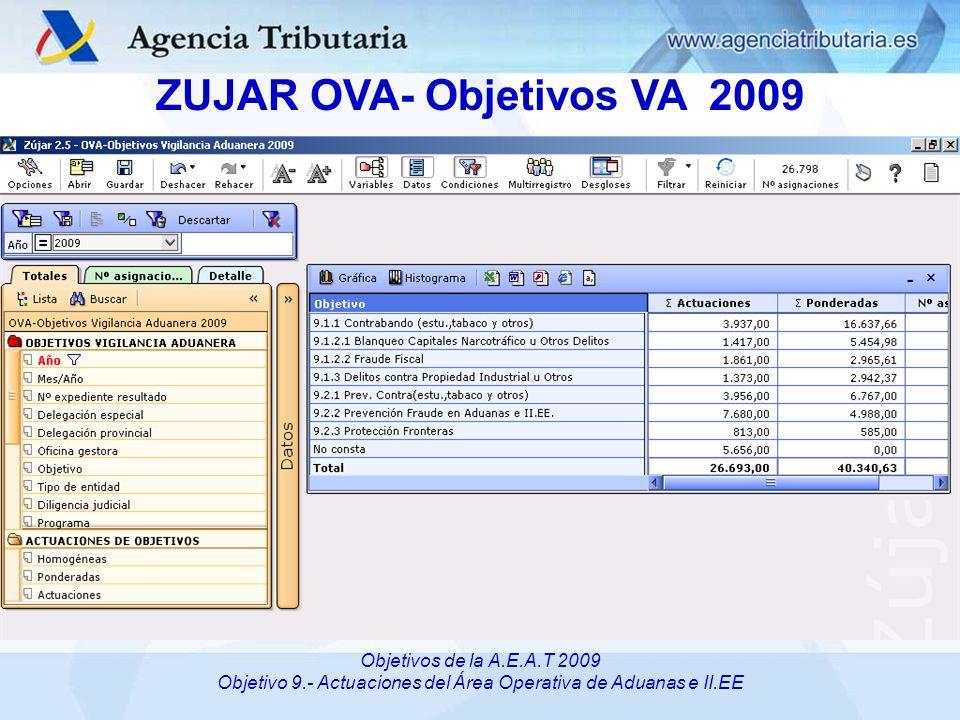 ZUJAR OVA- Objetivos VA 2009 DIRECCIÓN ADJUNTA DE VIGILANCIA ADUANERA