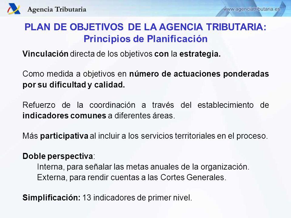 PLAN DE OBJETIVOS DE LA AGENCIA TRIBUTARIA: Principios de Planificación