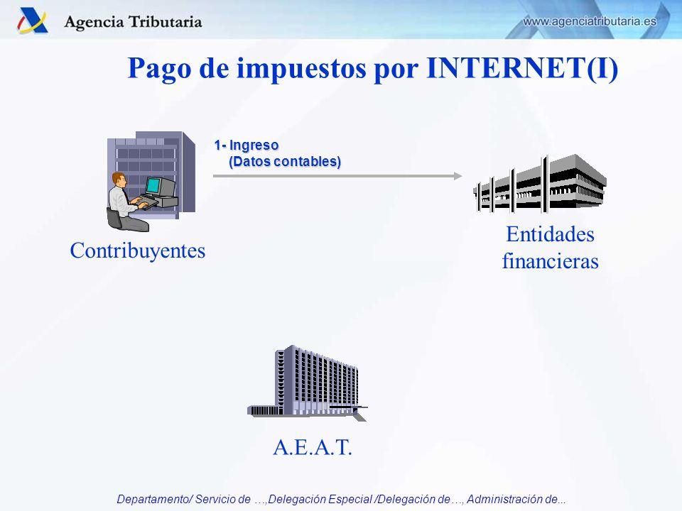 Pago de impuestos por INTERNET(I)