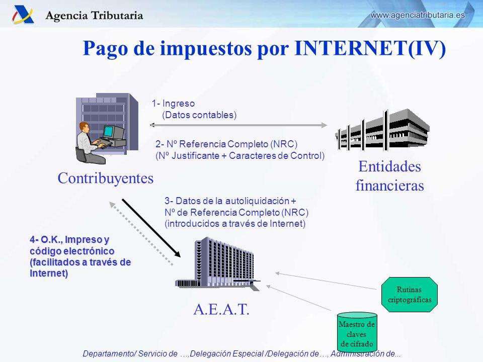 Pago de impuestos por INTERNET(IV)