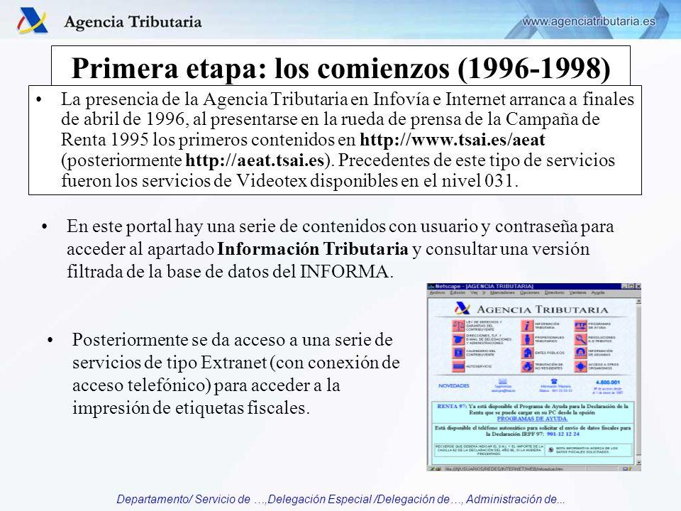 Primera etapa: los comienzos (1996-1998)