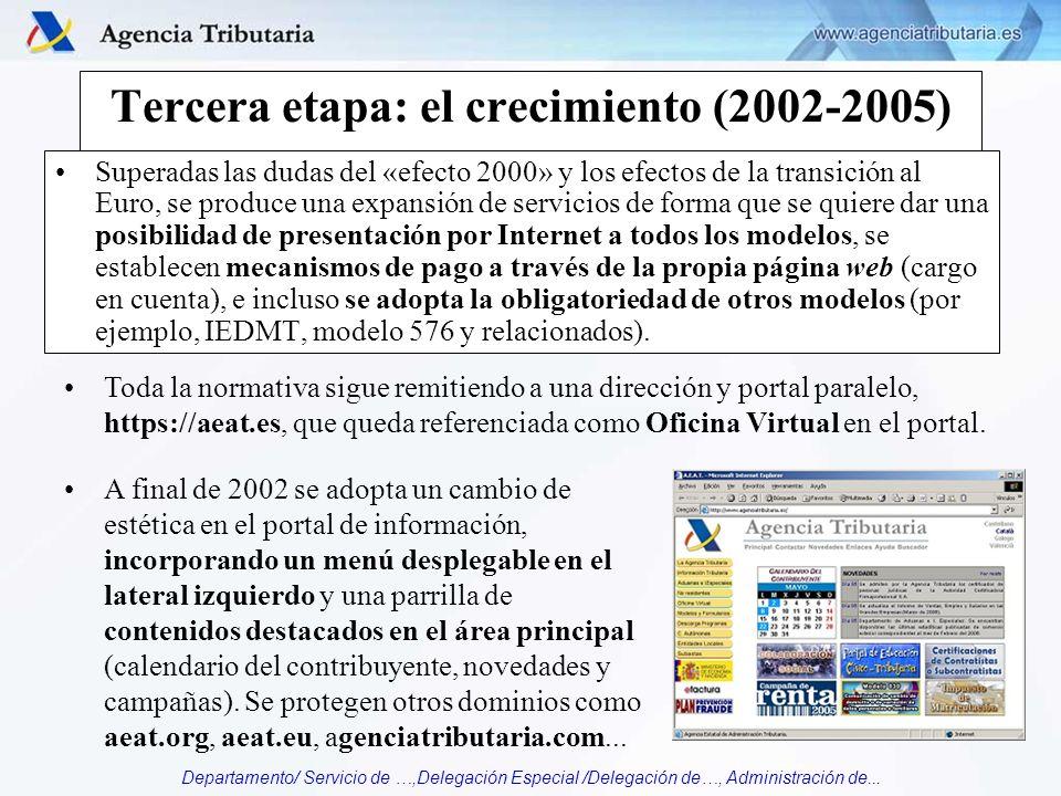 Tercera etapa: el crecimiento (2002-2005)