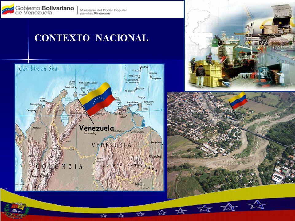 CONTEXTO NACIONAL Venezuela