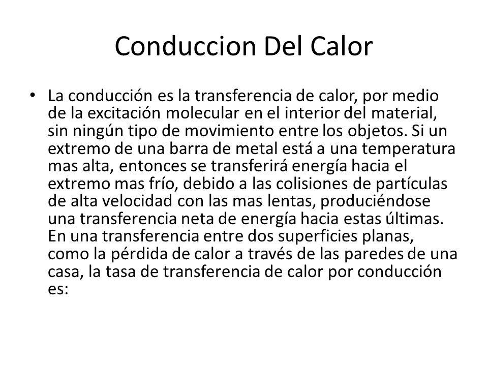 Conduccion Del Calor