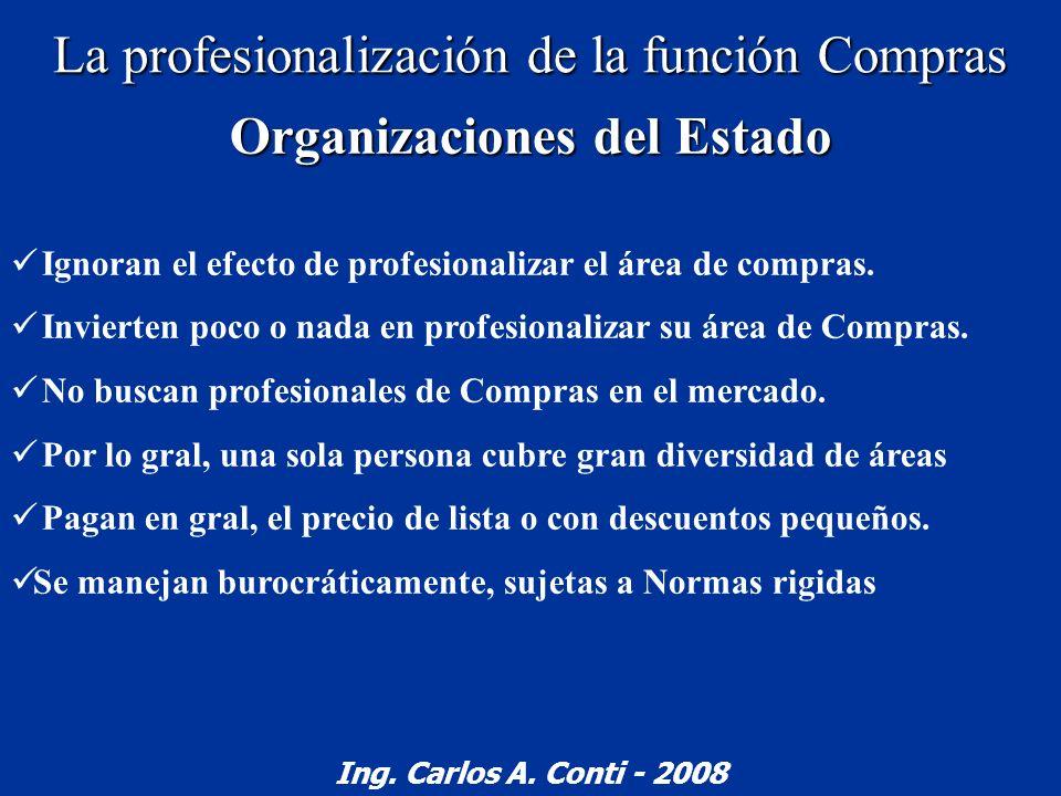 La profesionalización de la función Compras