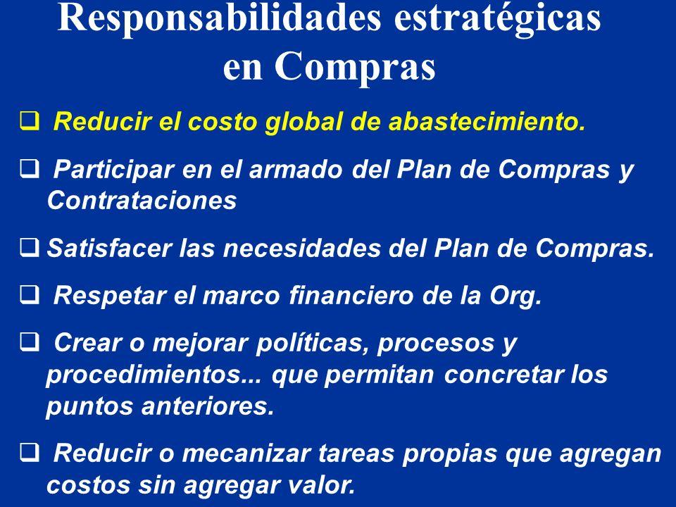 Responsabilidades estratégicas en Compras