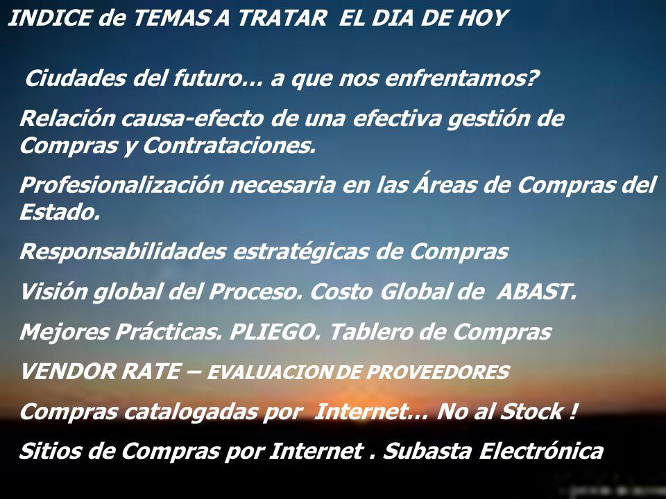 INDICE de TEMAS A TRATAR EL DIA DE HOY