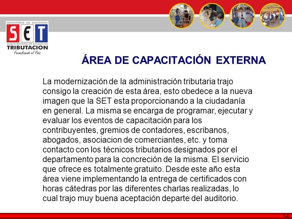 ÁREA DE CAPACITACIÓN EXTERNA