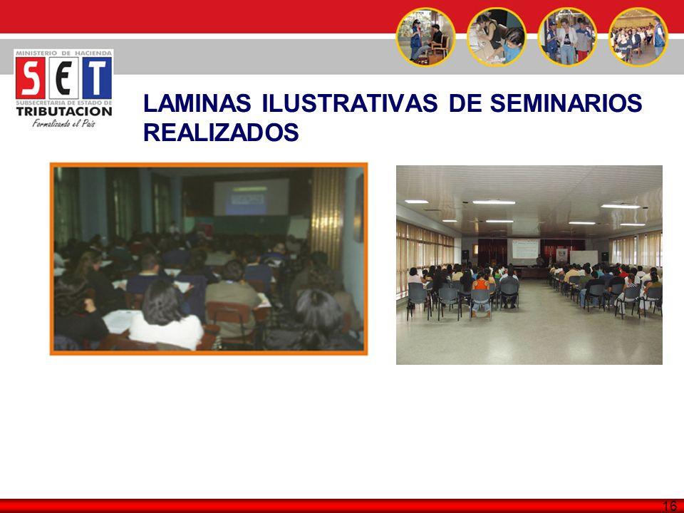 LAMINAS ILUSTRATIVAS DE SEMINARIOS REALIZADOS
