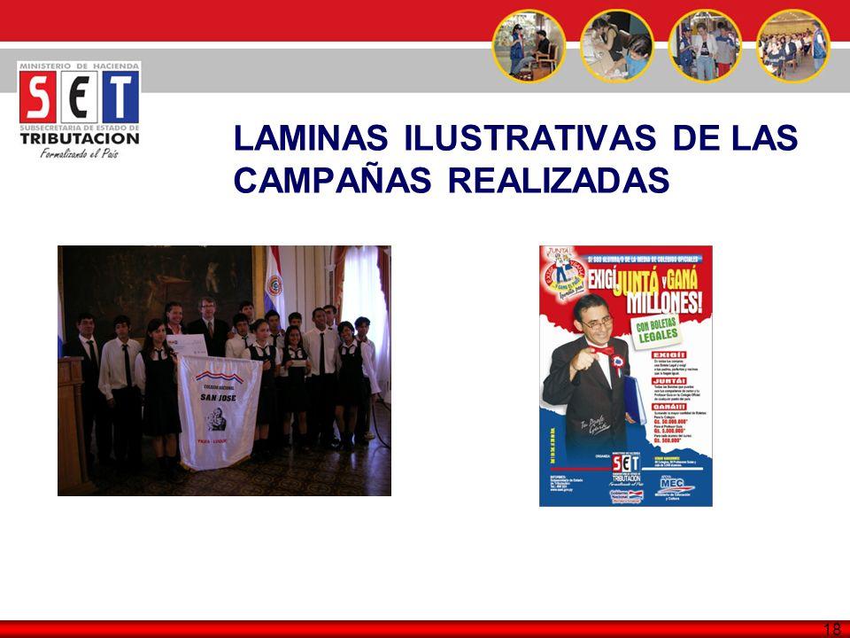 LAMINAS ILUSTRATIVAS DE LAS CAMPAÑAS REALIZADAS