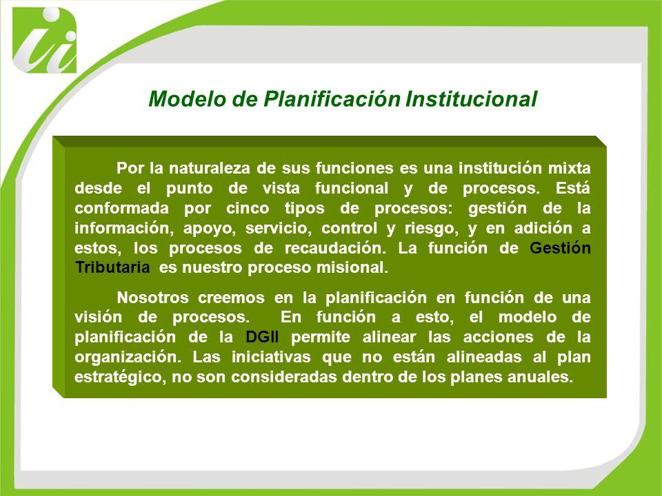 Modelo de Planificación Institucional