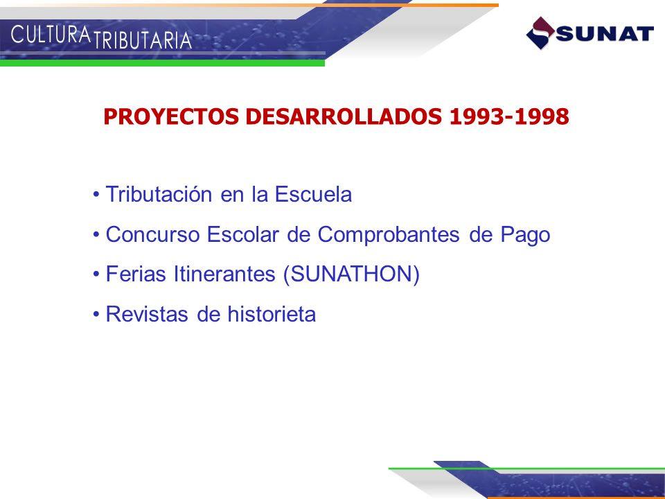 PROYECTOS DESARROLLADOS 1993-1998