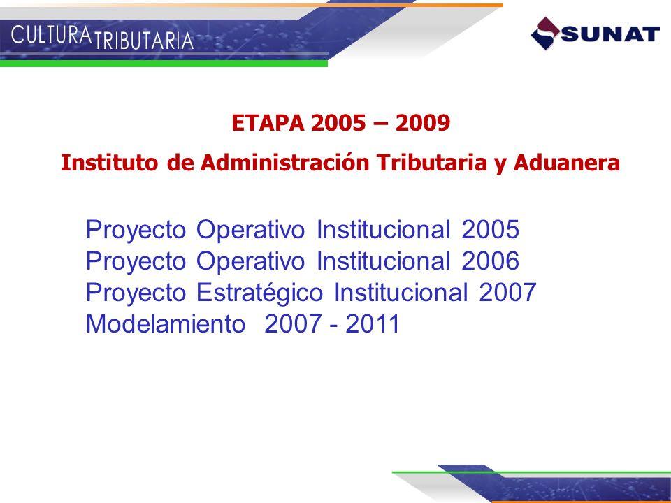 Instituto de Administración Tributaria y Aduanera