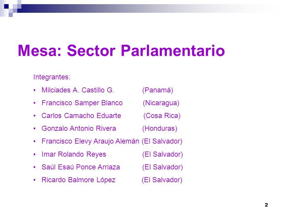 Mesa: Sector Parlamentario