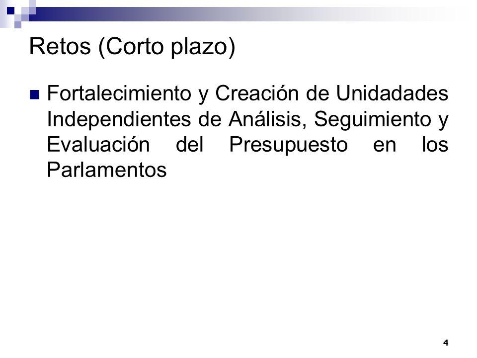 Retos (Corto plazo)Fortalecimiento y Creación de Unidadades Independientes de Análisis, Seguimiento y Evaluación del Presupuesto en los Parlamentos.