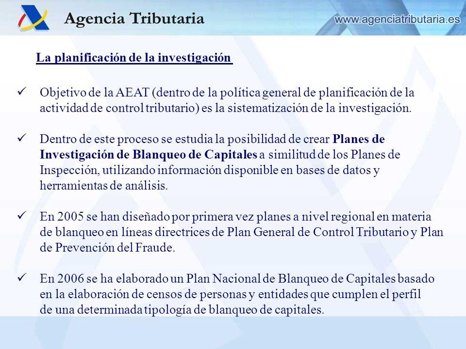 La planificación de la investigación