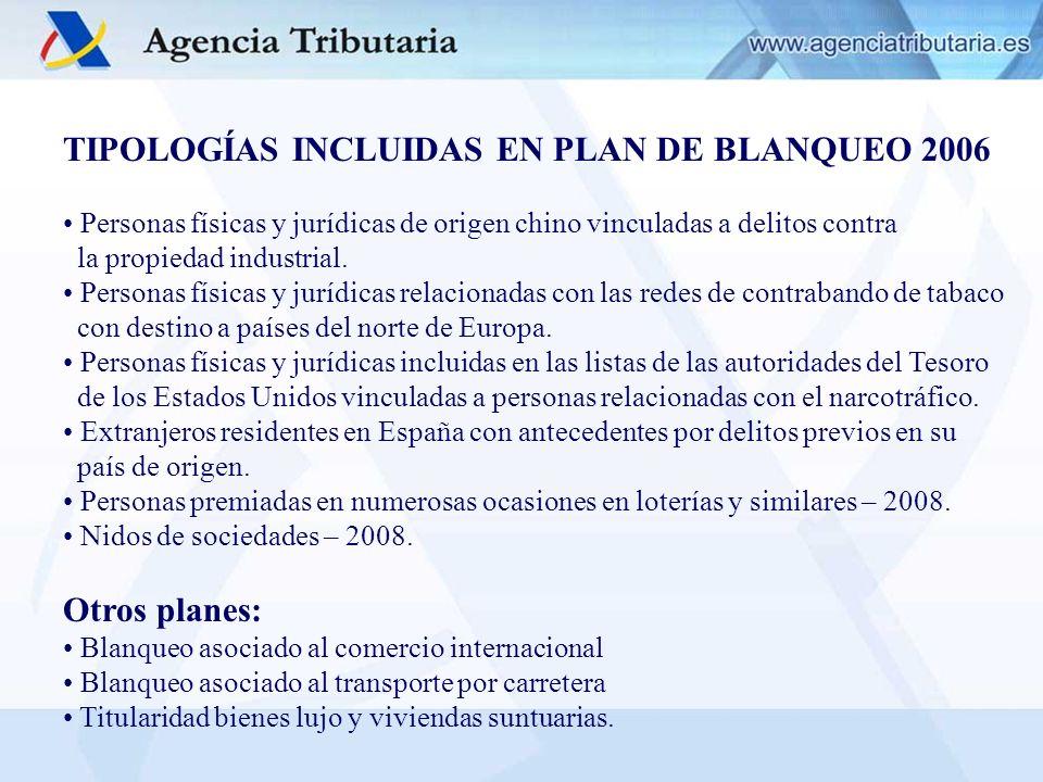 TIPOLOGÍAS INCLUIDAS EN PLAN DE BLANQUEO 2006