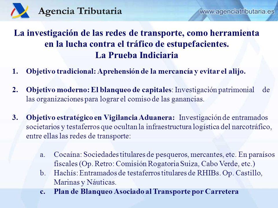 La investigación de las redes de transporte, como herramienta en la lucha contra el tráfico de estupefacientes.