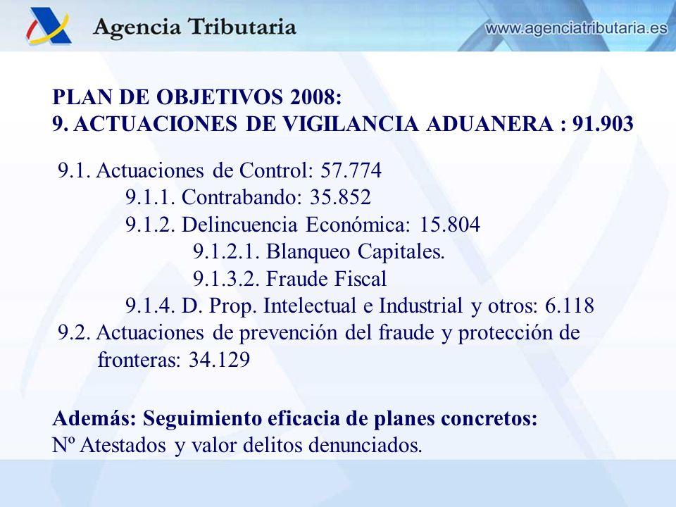 PLAN DE OBJETIVOS 2008: 9. ACTUACIONES DE VIGILANCIA ADUANERA : 91.903. 9.1. Actuaciones de Control: 57.774.