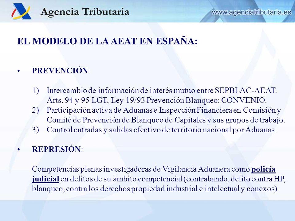 EL MODELO DE LA AEAT EN ESPAÑA: