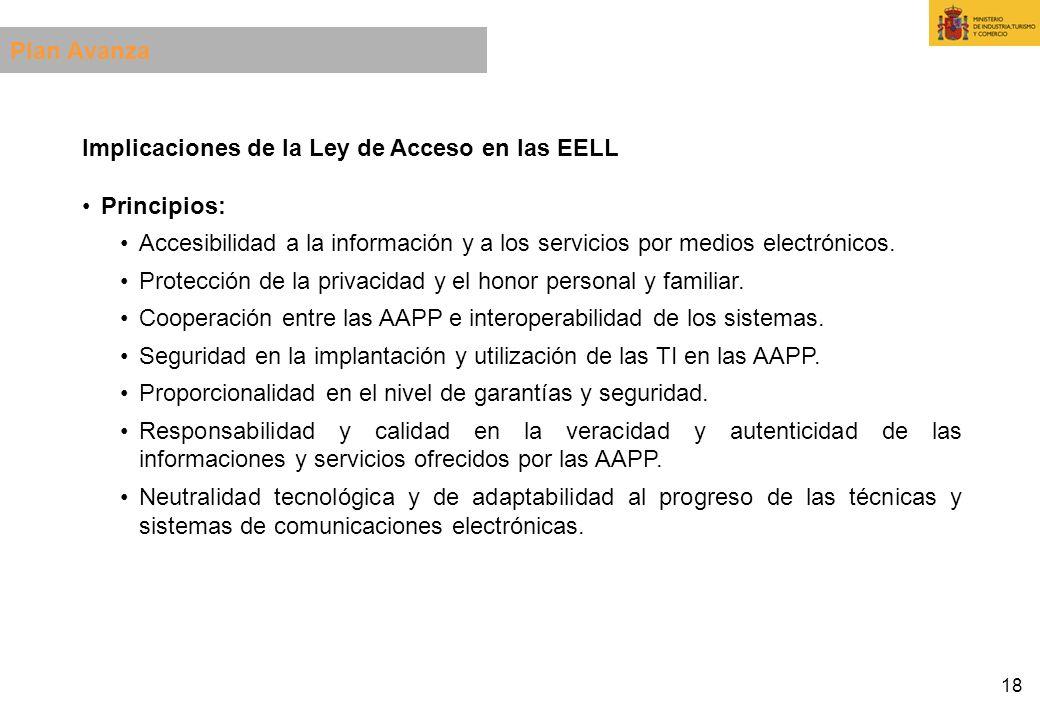 Plan Avanza Implicaciones de la Ley de Acceso en las EELL. Principios: Accesibilidad a la información y a los servicios por medios electrónicos.