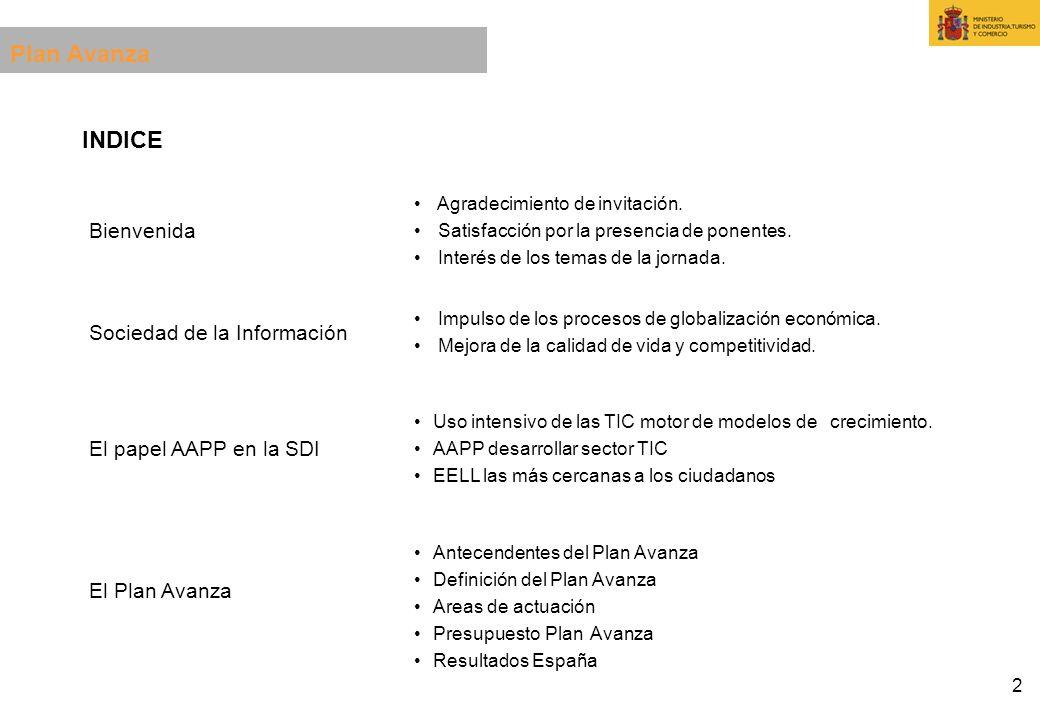 Plan Avanza INDICE Bienvenida Sociedad de la Información