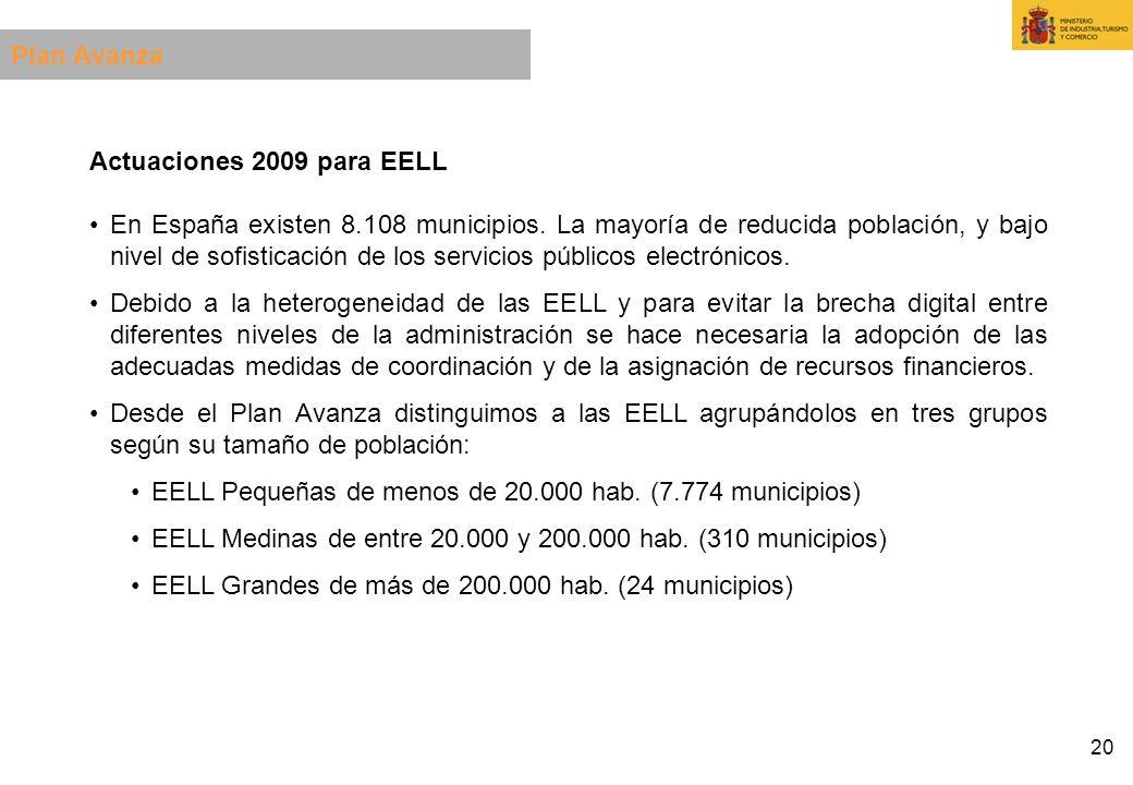 Plan AvanzaActuaciones 2009 para EELL.
