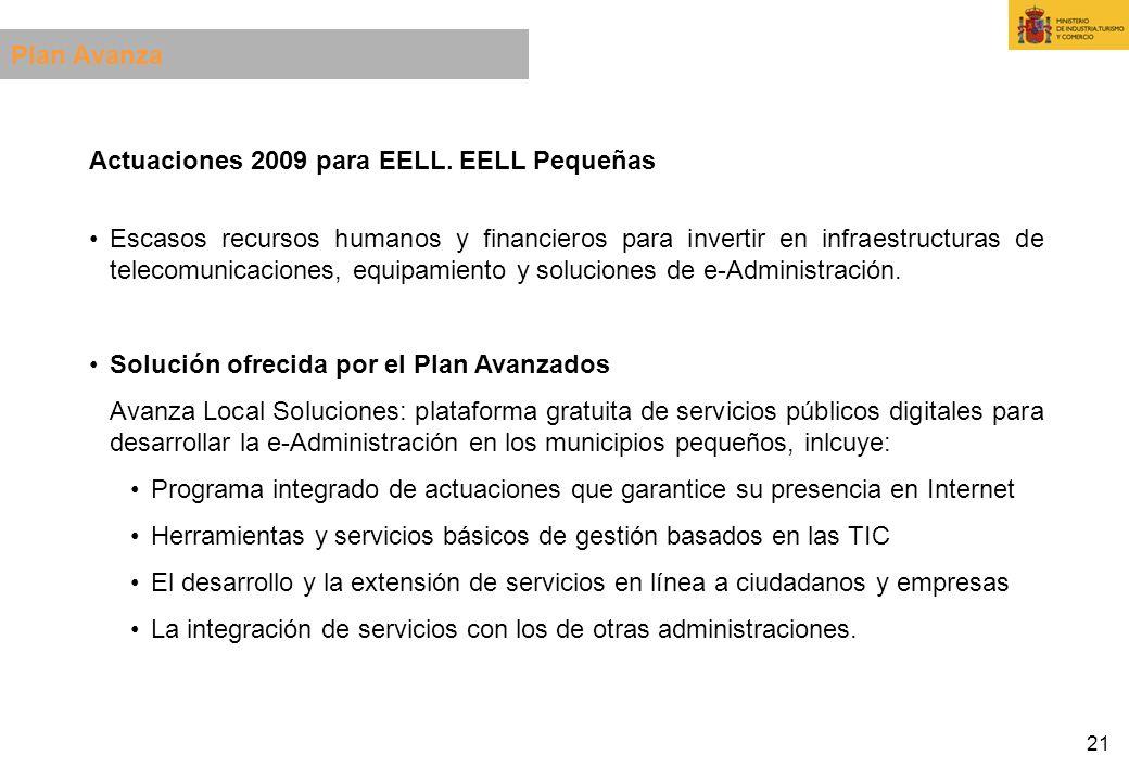 Plan AvanzaActuaciones 2009 para EELL. EELL Pequeñas.