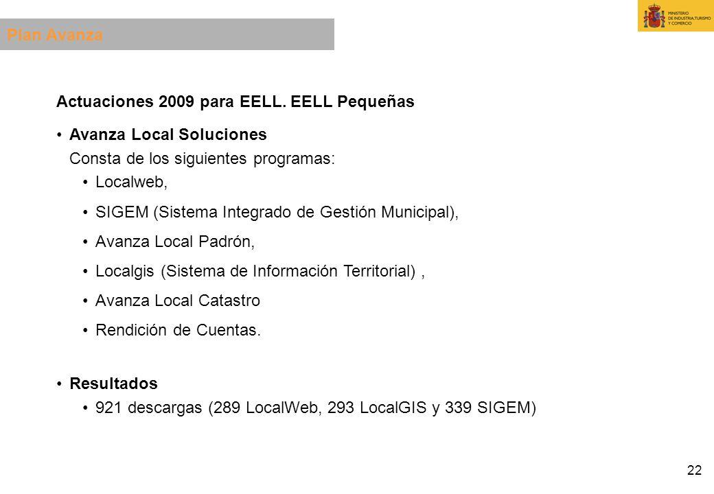 Plan Avanza Actuaciones 2009 para EELL. EELL Pequeñas. Avanza Local Soluciones. Consta de los siguientes programas:
