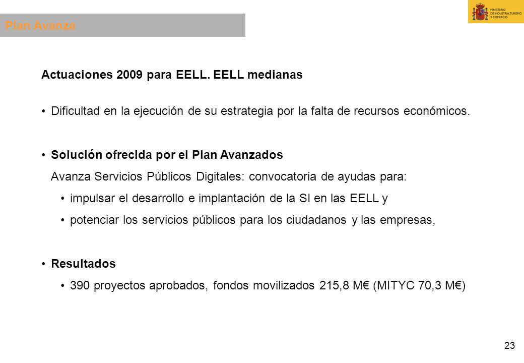 Plan AvanzaActuaciones 2009 para EELL. EELL medianas. Dificultad en la ejecución de su estrategia por la falta de recursos económicos.