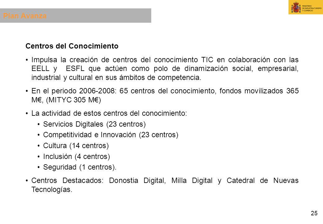 Plan Avanza Centros del Conocimiento.
