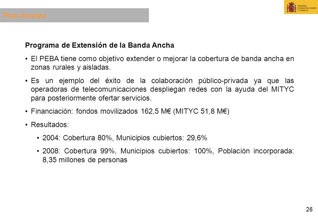 Plan Avanza Programa de Extensión de la Banda Ancha.
